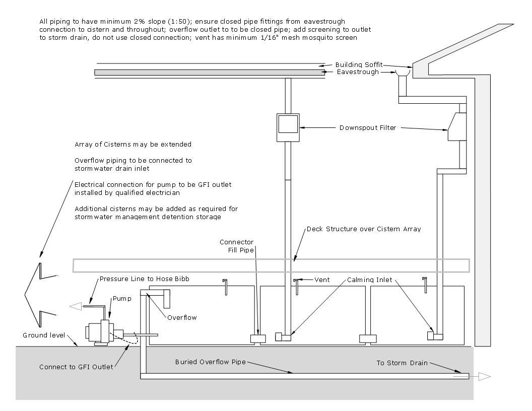 Schematic - RWH Irrigation 1