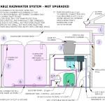 Somers RWH schematics 1_3